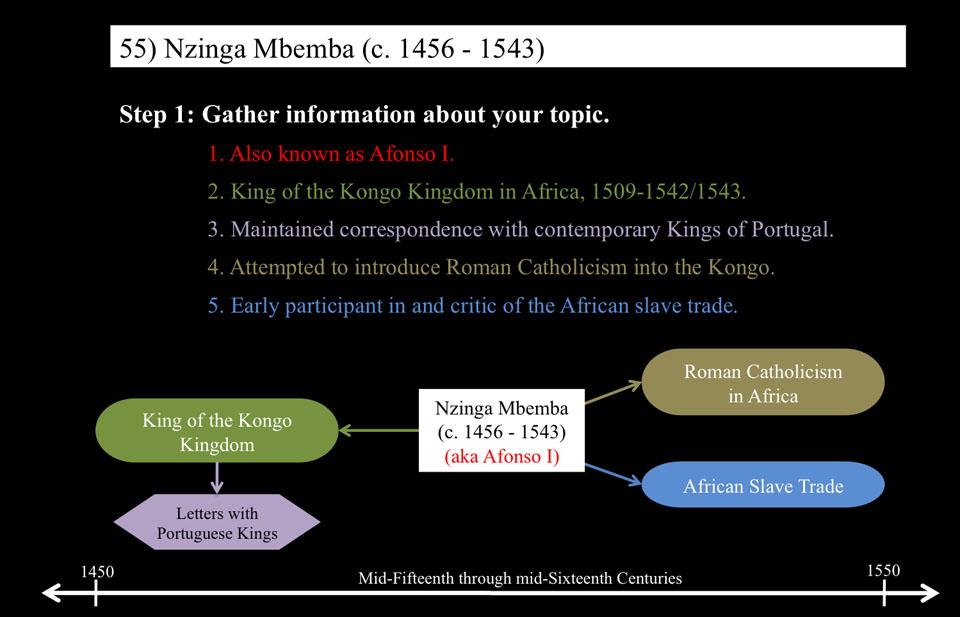nzinga mbemba Mvemba a nzinga or nzinga mbemba (c 1456–1542 or 1543), also known as  king afonso i, was a ruler of the kingdom of kongo in the first half of the 16th.